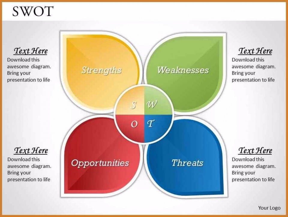 swot analysis and tools Swot analysis is a useful marketing tool which has been developed to evaluate strengths, weaknesses, opportunities, and threats which may affect a project it could be applied to almost every kind of business project because it is really flexible it could be a useful basis for a strategic plan.